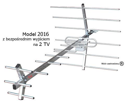 antena telewizyjna kierunkowa